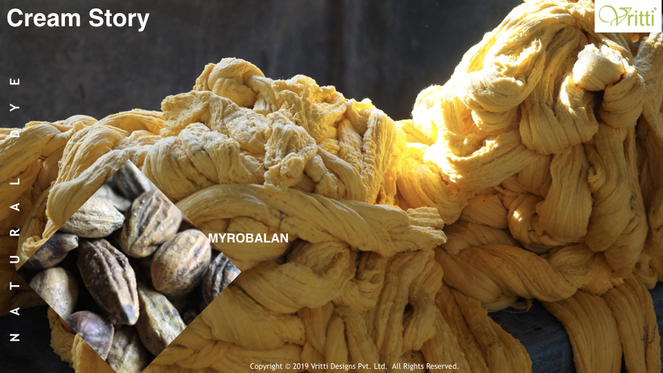 Natural mordant for dyeing