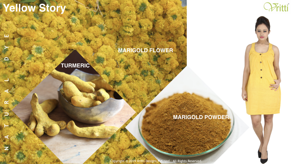 dyeing with turmeric root